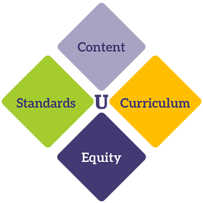 Intersection logo - content, curriculum, equity, and standards